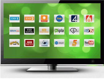 Cyfrowa Telewizja